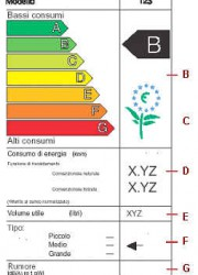 Etichetta_energetica
