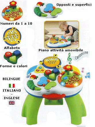 Tavolo elettrico il giardino delle parole chicco giochi - Tavolo giardino delle parole chicco ...